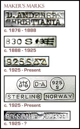 David-Andersen Marks - Encyclopedia of Silver Marks, Hallmarks